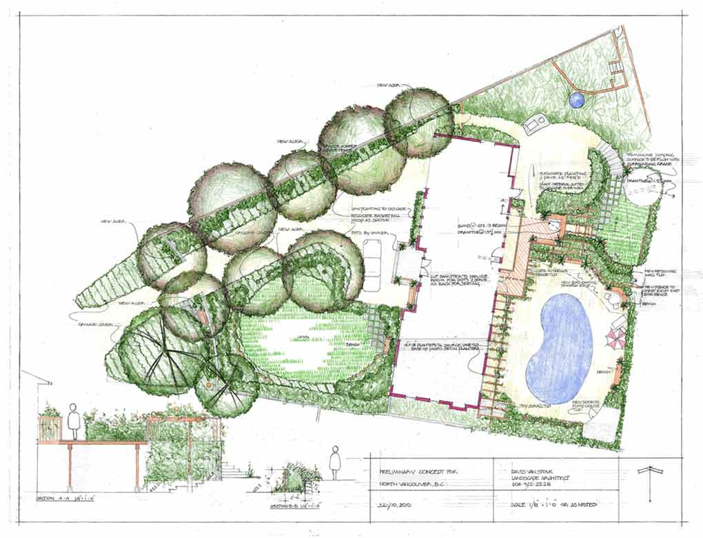 David van stolk landscape architect portfolio and concept for Garden design portfolio